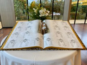 seating plan para bodas destacada